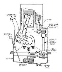 File sidevalve engine with forced oil lubrication to crank and oil mist to camshaft