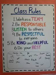 19 Classroom Management Anchor Charts Classroom Rules 3rd