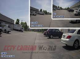 Surveillance Camera Resolution Chart 3mp Ip Cameras