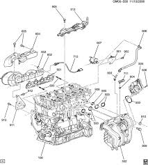 2005 chevy equinox radio wiring diagram 2005 discover your 2008 2 2 ecotec engine diagram