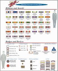 Army Jrotc Ribbon Chart Unusual Navy Jrotc Ribbons 0 Njrotc Uniform Regulations