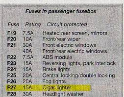 2005 scion fuse box location wiring diagram for car engine scion tc engine fuse box diagram besides polaris ranger radiator fan fuse location as well 97