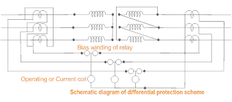 differential protection of transformer differential relays differential protection scheme in a power transformer