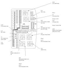 fuse & relay information www fordwiki co uk Ford Fuse Box Diagram engine bay relay layout
