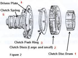 model t ford transmission explanation exploded view of the clutch components