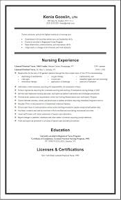 Beautiful Lpn Resume Template Contemporary Coloring 2018