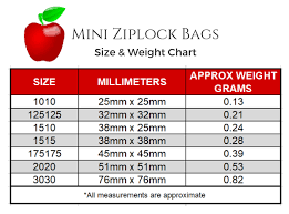 Ziploc Size Chart Original Apple Mini Ziplock Bags