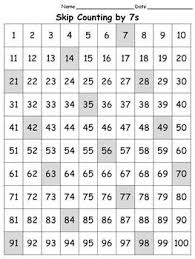 Count By 7s Chart 100s Chart Skip Count By 7s Full Page Portrait King Virtue