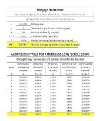 30 Year Mortgage Amortization Schedule Excel Unique Auto Loan Amortization Excel Template Repayment Spreadsheet