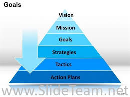 Business Strategy To Achieve Goals Pyramid Chart Powerpoint Diagram
