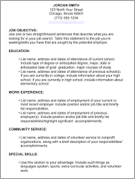 Examples Of A Job Resume