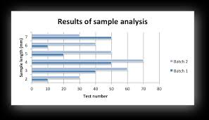 Example Bar Chart Xlsxwriter Documentation