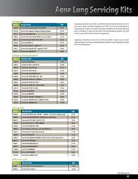 Aqualung Slingshot Size Chart Aqua