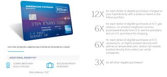 American Express Hilton Honors Business Full Card Review Doctor Of