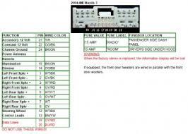 2004 mazda3 radio wire diagram james litjens honda radio harness diagram at Radio Harness Diagram