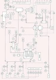 Famous process flow control images electrical circuit diagram the tennesse eastman process flow diagram with plant