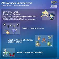 Ultra Bonus Wk 2 Infopedia – Gaming2gether Media