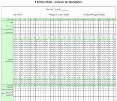 55 Clean Basal Body Temperature Chart Printable Celsius