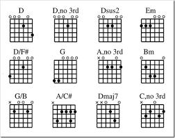 Cut Capo Chord Chart Gangai Victors Blog Page 13