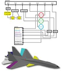 rc airplane servo wiring diagram wiring diagrams and schematics rc airplane wiring diagram diagrams and schematics