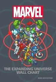 Marvel The Expanding Universe Wall Chart By Michael Mallory 2017 Hardcover