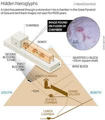 Diagram Of A Pyramid First Images From Great Pyramids Chamber Of Secrets New