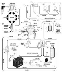 Riding lawn mower ignition switch wiring diagram britishpanto within