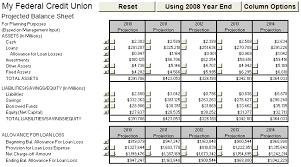Balance Sheet Projections The Five Year Balance Sheet F 5yr