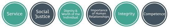 Social Work Values From Navigating The System To Paving The Way For Change The
