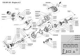 goped scooter tuning zenoah and chung yang rc engine walbro engine parts