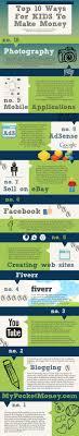 Best 25 Get A Job Online Ideas On Pinterest