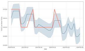 Tm Stock Price Tm Stock Price And Chart Nyse Tm