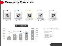 Company Overview Templates Company Overview Template 2 Ppt Powerpoint Presentation File