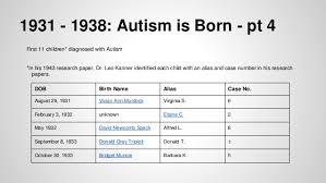 pastoral resume customer service resume building custom homework autism spectrum disorder essay carpinteria rural friedrich