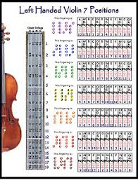 Left Violin 7 Hand Positions Small Chart Lefty 9 45