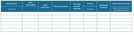 Sample Audit Program Unique What Is Audit Program Definition Meaning Purpose Advantages