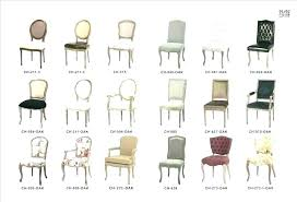 Dining Chair Styles Names Mixing Room Chairs Plush Design