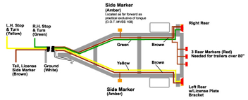 wiring diagram for a 4 prong trailer plug on wiring images free Four Prong Trailer Wiring Diagram wiring diagram for a 4 prong trailer plug on wiring diagram for a 4 prong trailer plug 11 7 prong trailer plug 7 prong trailer wiring diagram 4 pin trailer wiring diagram