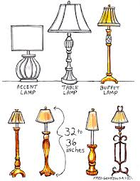 Interior Decorating with BUFFET LAMPS | Fred Gonsowski Garden Home