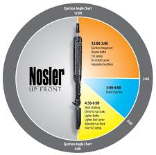 Ar15 Buffer Weight Chart Nosler Faq Over Gassed 22 Nosler Ar 15 Case Head Swipe
