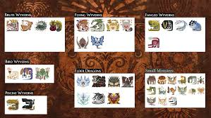 For Those New Plauers Having Trouble Figuring Out Monster