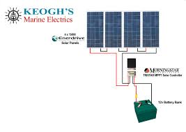 keoghs marine series wiring diagram 4 x 150w mppt panel solar kit jpg solar ultimate 600w solar package incl mppt solar controller wiring wiring diagram solar panel