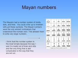 Mayan Number System Worksheet - Checks Worksheet