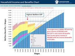 If We Can Afford Our Current Welfare System We Can Afford