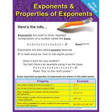 Details About Pre Algebra Chart Carson Dellosa Cd 414075