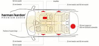 09 h k changing h u bypass h k amp subaru legacy forums click image for larger version 2009 subaru harmankardon speaker diagram jpg views