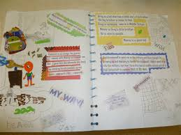 what is poverty essay map mean