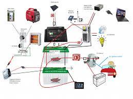 campervan wiring diagram wire center \u2022 240 Single Phase Wiring Diagram at Campervan 240v Wiring Diagram