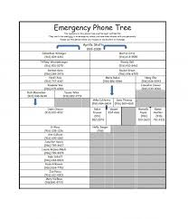 Calling Tree Template Excel 025 Family Tree Templates Excel New Automatic Maker Unique