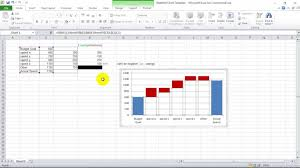 Stacked Waterfall Chart Excel 2016 036 Template Ideas Waterfall Chart Impressive Excel Stacked